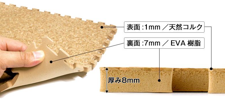 表面:1mm/天然コルク 裏面7mm/EVA樹脂